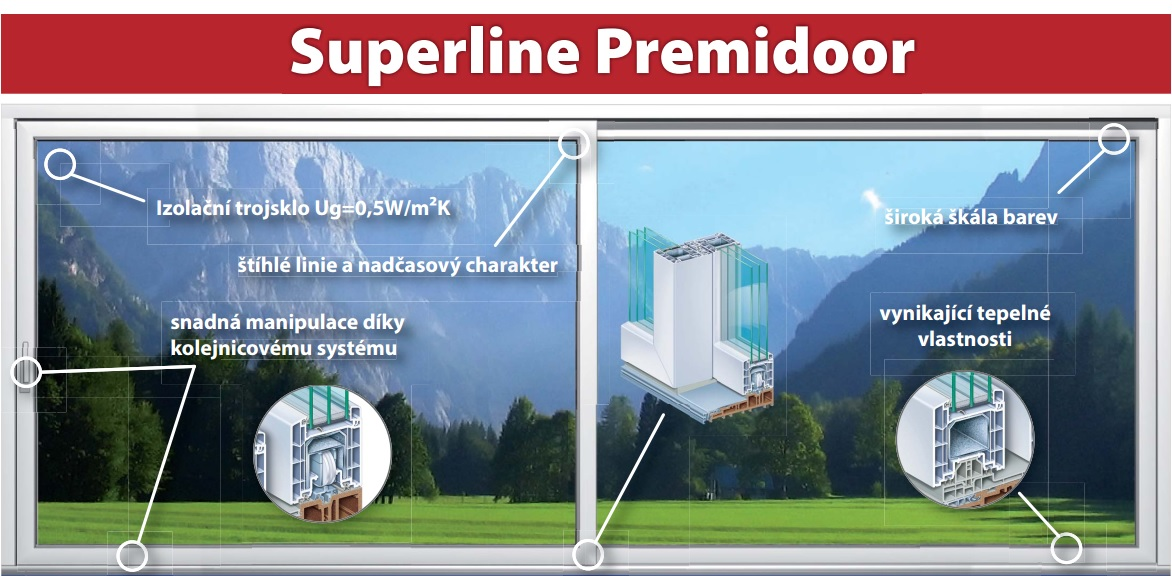 Superline_premidoor